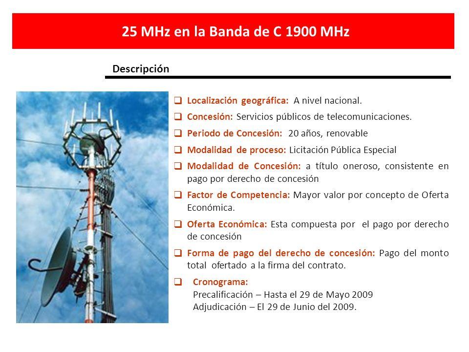 25 MHz en la Banda de C 1900 MHz Descripción