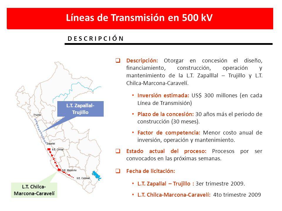 Líneas de Transmisión en 500 kV L.T. Chilca-Marcona-Caravelí