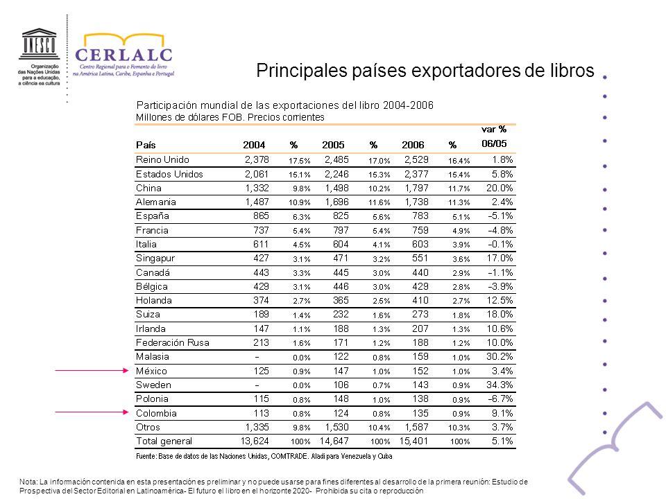 Principales países exportadores de libros