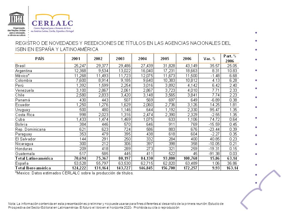 1.3 Re solo 7 países mexico estimado, chile + 300 2006