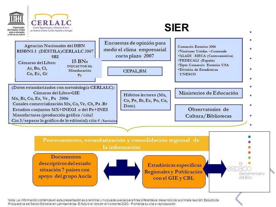 SIER Procesamiento, estandarización y consolidación regional de