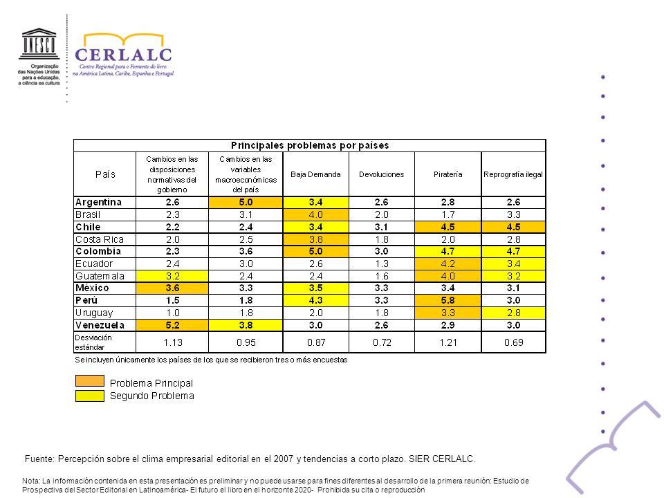 4 Fuente: Percepción sobre el clima empresarial editorial en el 2007 y tendencias a corto plazo. SIER CERLALC.