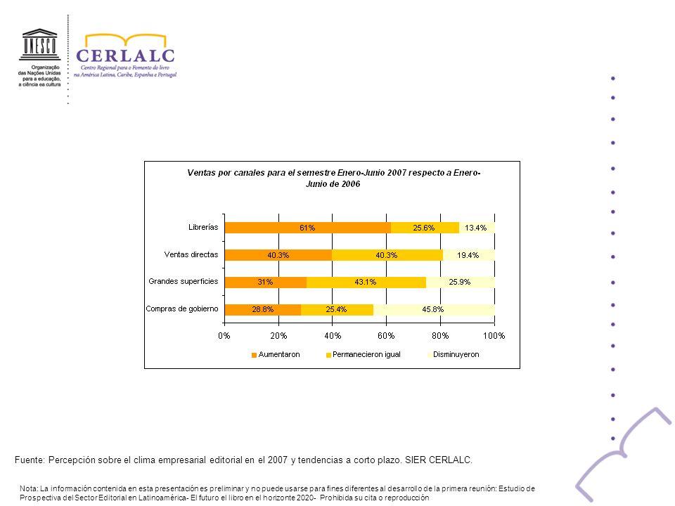 5.1 Fuente: Percepción sobre el clima empresarial editorial en el 2007 y tendencias a corto plazo. SIER CERLALC.