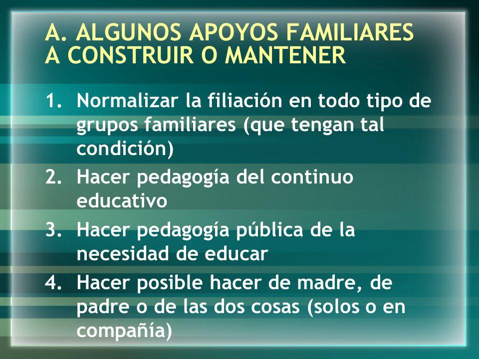 A. ALGUNOS APOYOS FAMILIARES A CONSTRUIR O MANTENER