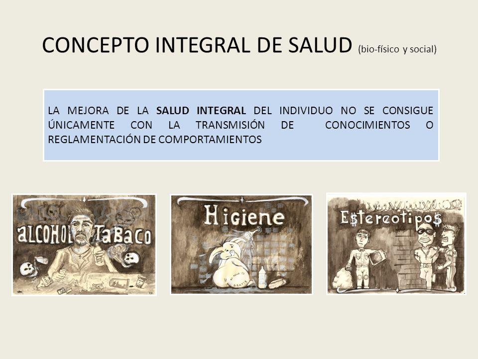 CONCEPTO INTEGRAL DE SALUD (bio-físico y social)