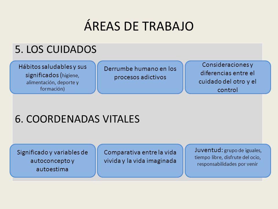 ÁREAS DE TRABAJO 5. LOS CUIDADOS 6. COORDENADAS VITALES