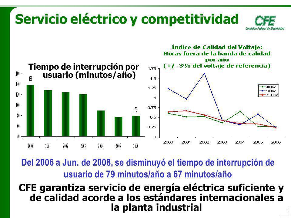 Servicio eléctrico y competitividad