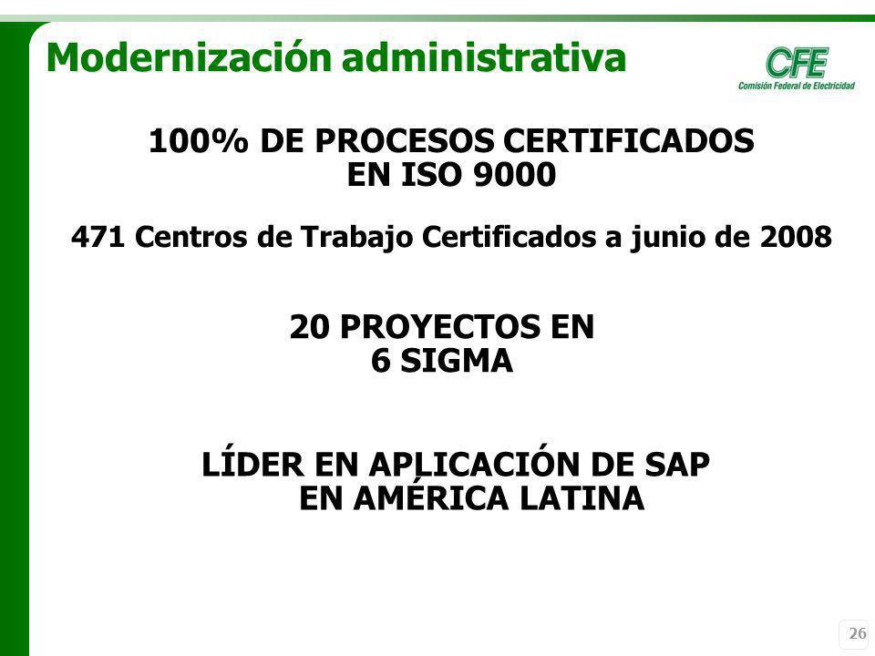 Modernización administrativa