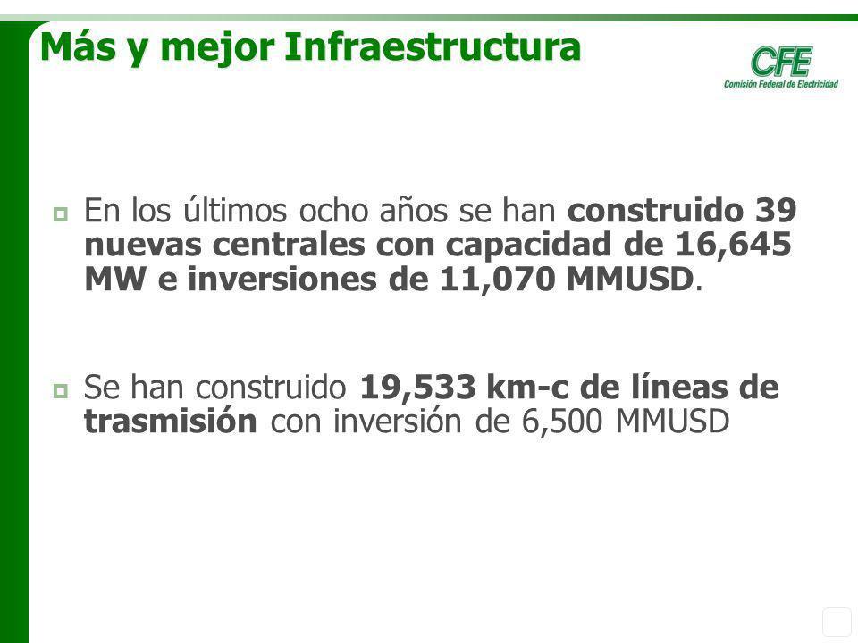 Más y mejor Infraestructura