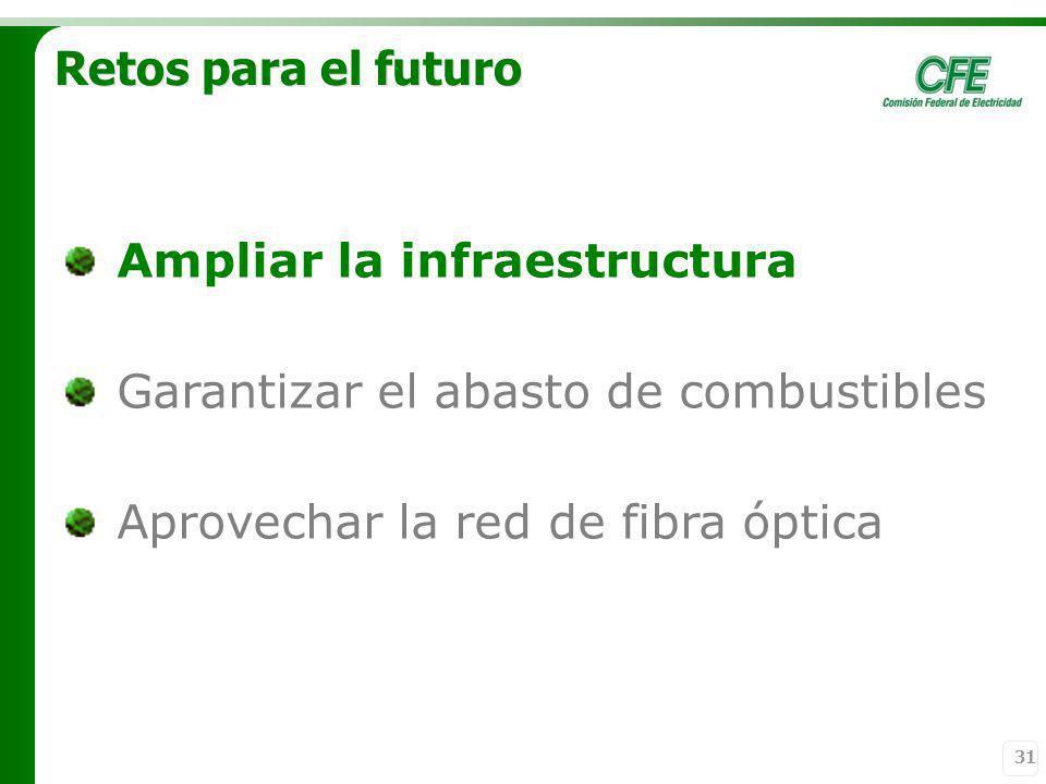 Retos para el futuroAmpliar la infraestructura.Garantizar el abasto de combustibles.