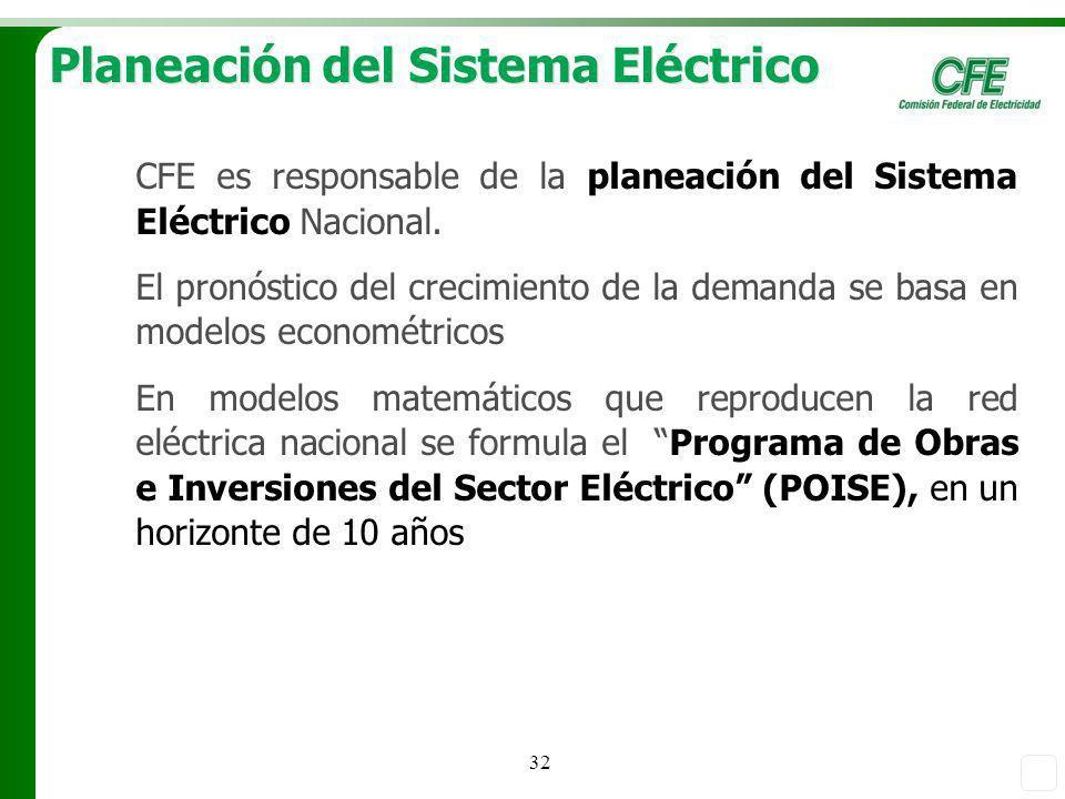 Planeación del Sistema Eléctrico