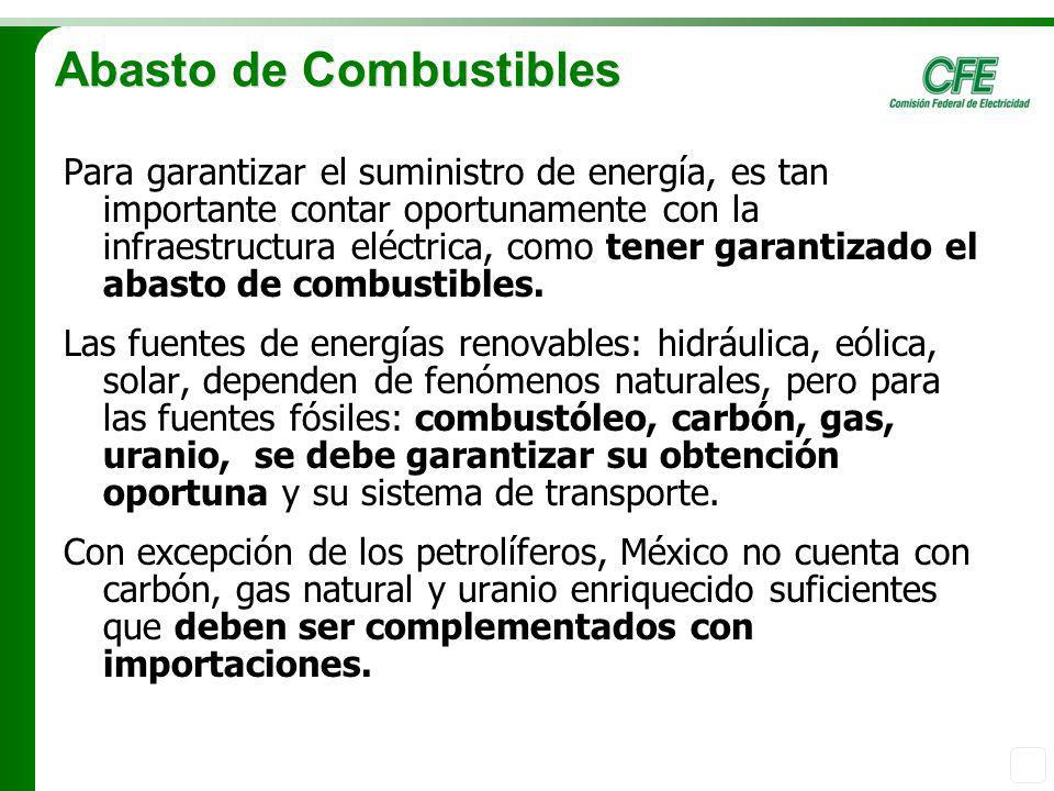 Abasto de Combustibles