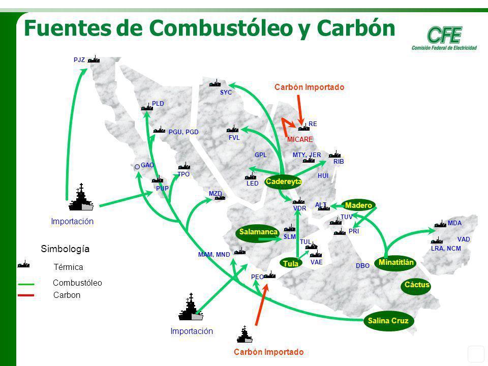 Fuentes de Combustóleo y Carbón
