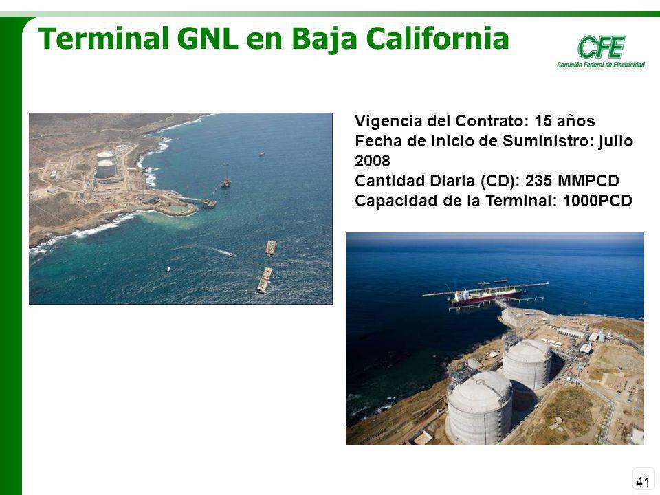 Terminal GNL en Baja California