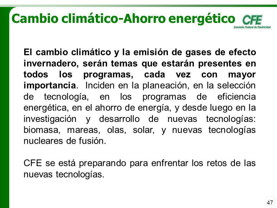 Cambio climático-Ahorro energético