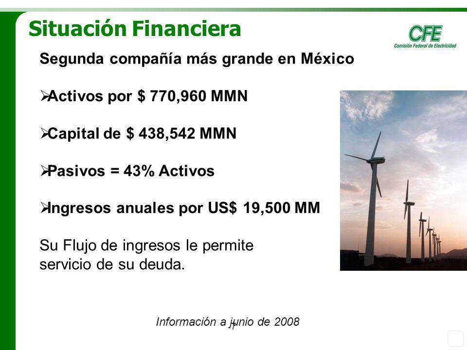 Situación Financiera Segunda compañía más grande en México