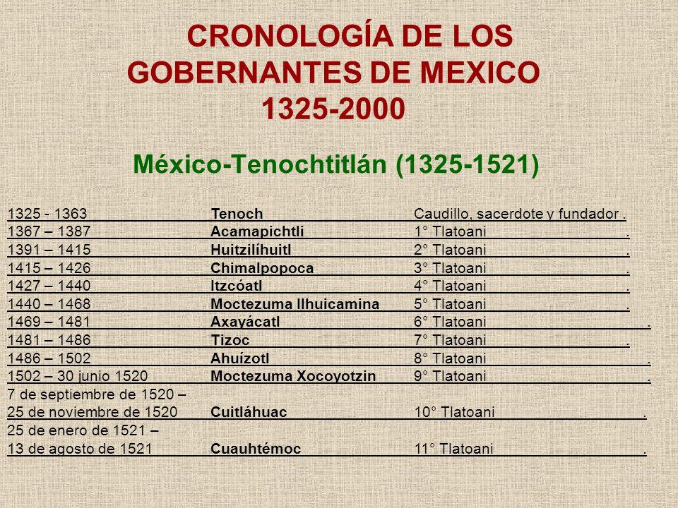 México-Tenochtitlán (1325-1521)