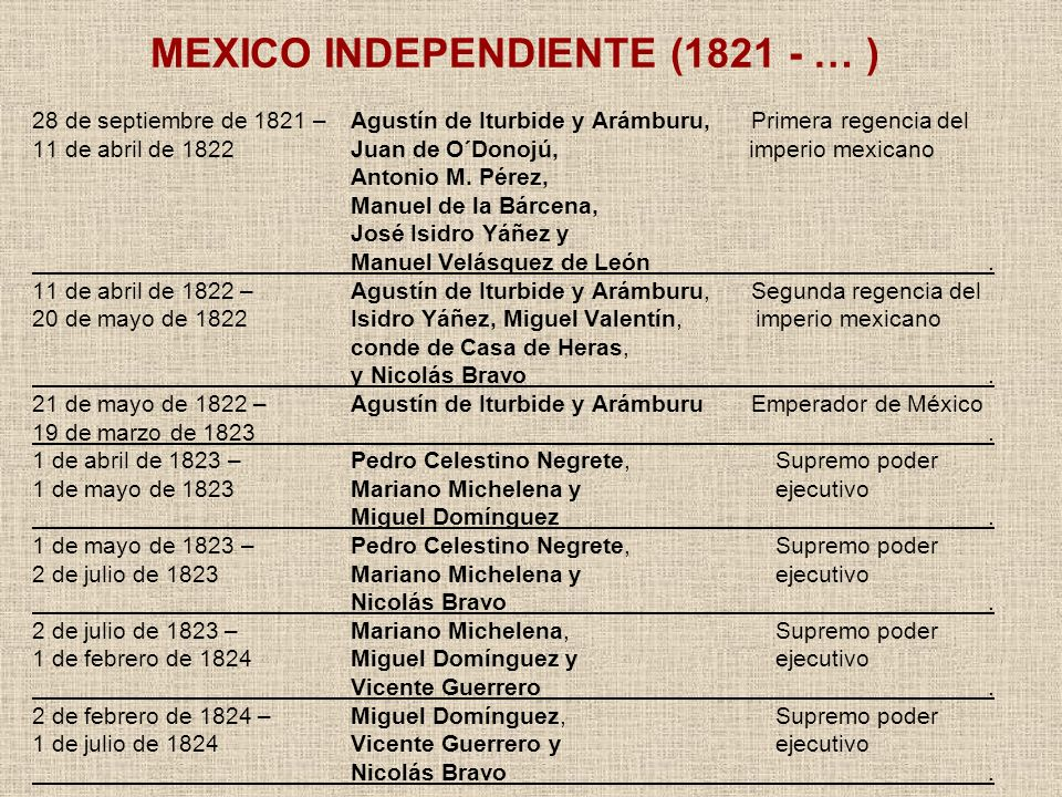 MEXICO INDEPENDIENTE (1821 - … )