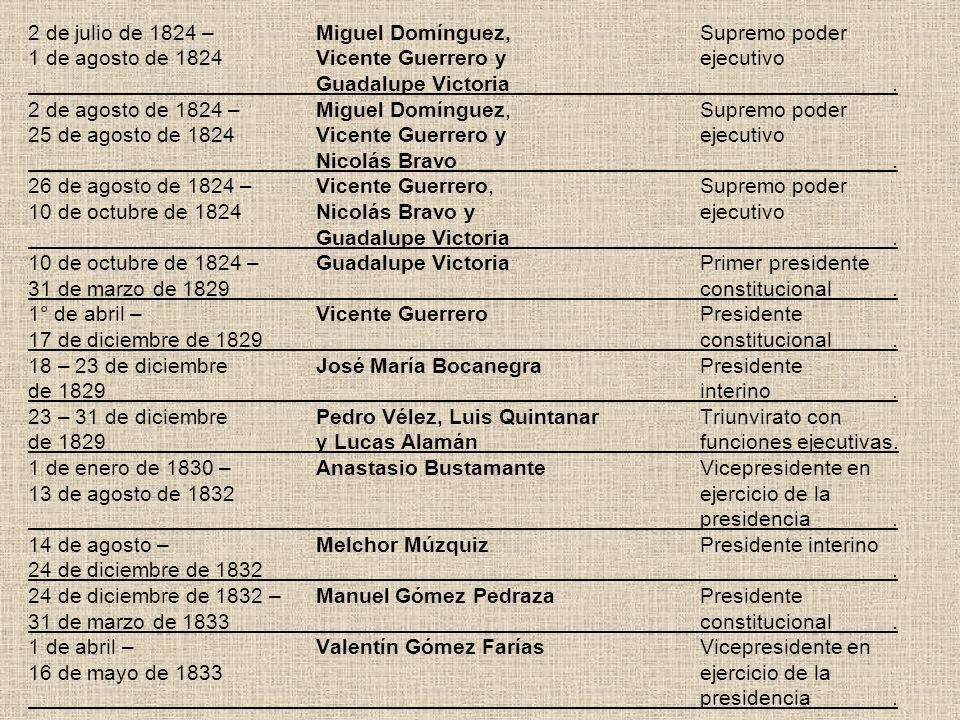 2 de julio de 1824 –. Miguel Domínguez,