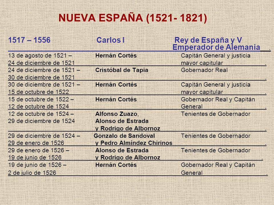 NUEVA ESPAÑA (1521- 1821) 1517 – 1556 Carlos I Rey de España y V Emperador de Alemania .