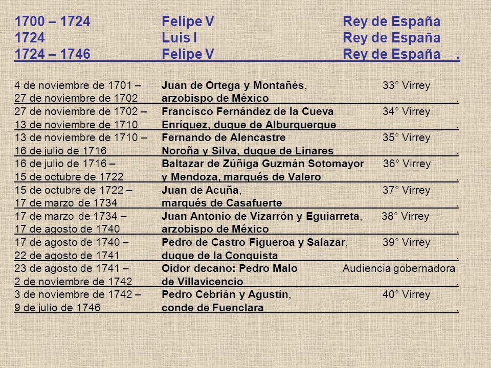 1700 – 1724. Felipe V. Rey de España 1724. Luis I