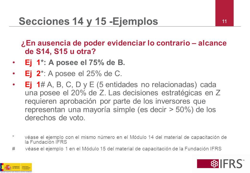 Secciones 14 y 15 -Ejemplos Ej 1*: A posee el 75% de B.