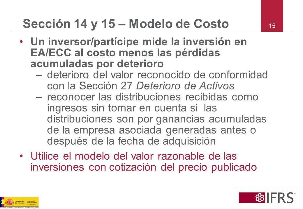 Sección 14 y 15 – Modelo de Costo