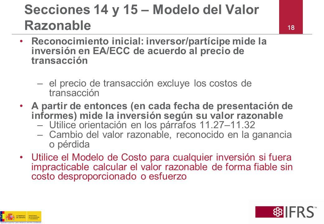 Secciones 14 y 15 – Modelo del Valor Razonable