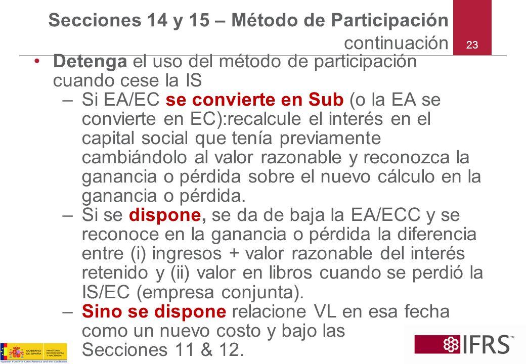 Secciones 14 y 15 – Método de Participación continuación
