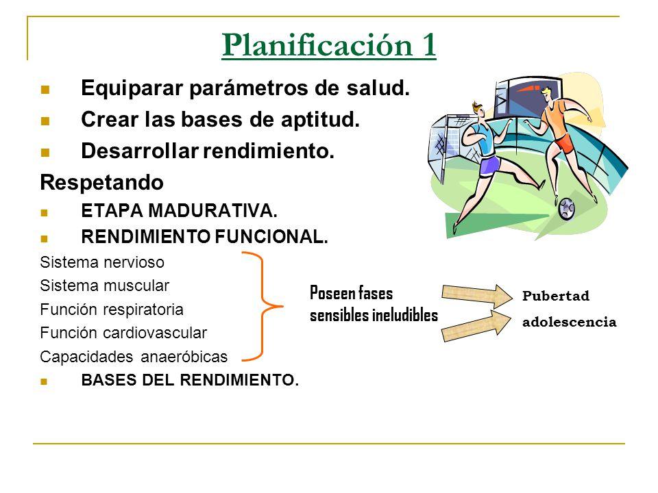 Planificación 1 Equiparar parámetros de salud.