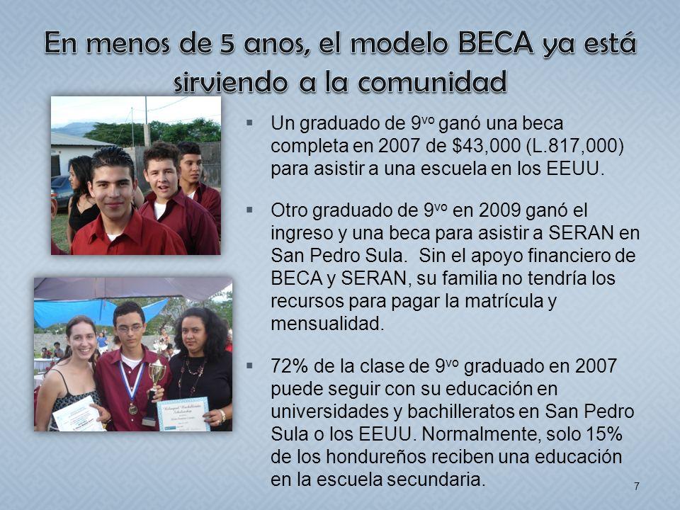En menos de 5 anos, el modelo BECA ya está sirviendo a la comunidad
