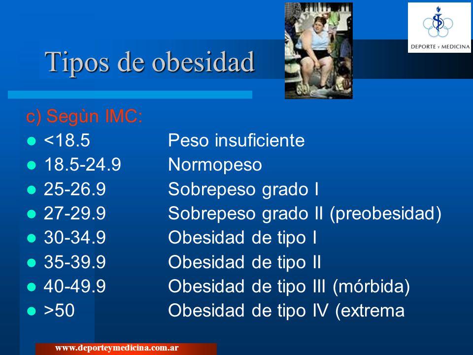 Tipos de obesidad c) Segùn IMC: <18.5 Peso insuficiente