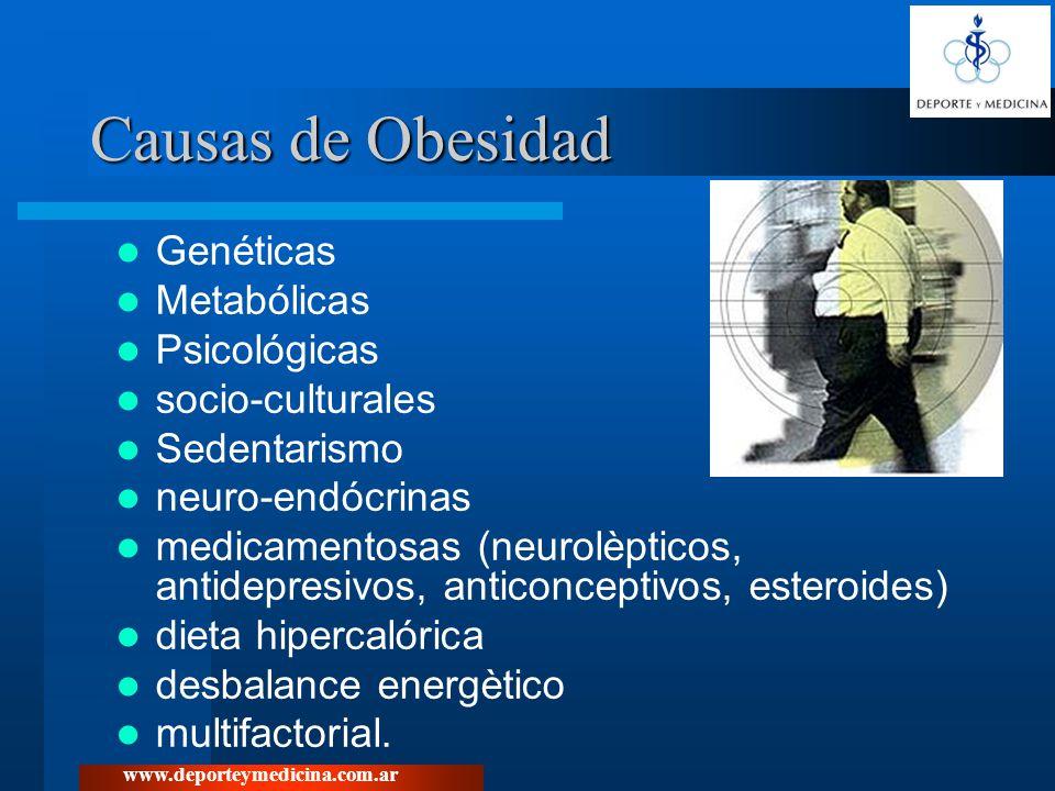 Causas de Obesidad Genéticas Metabólicas Psicológicas socio-culturales