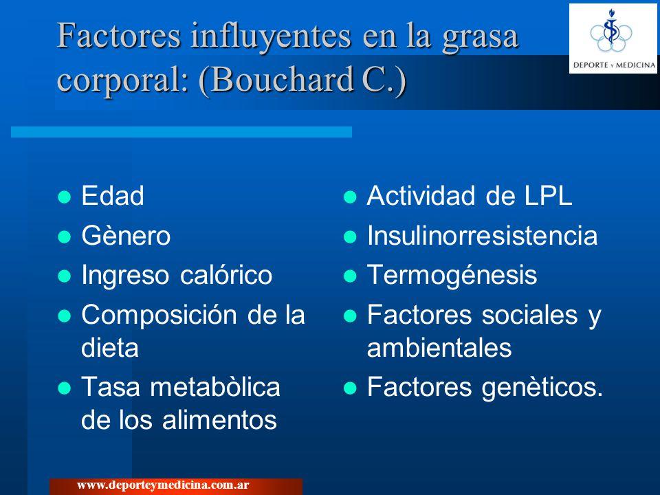 Factores influyentes en la grasa corporal: (Bouchard C.)