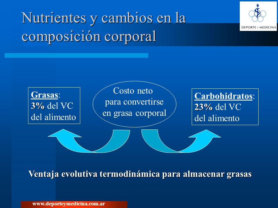 Nutrientes y cambios en la composición corporal