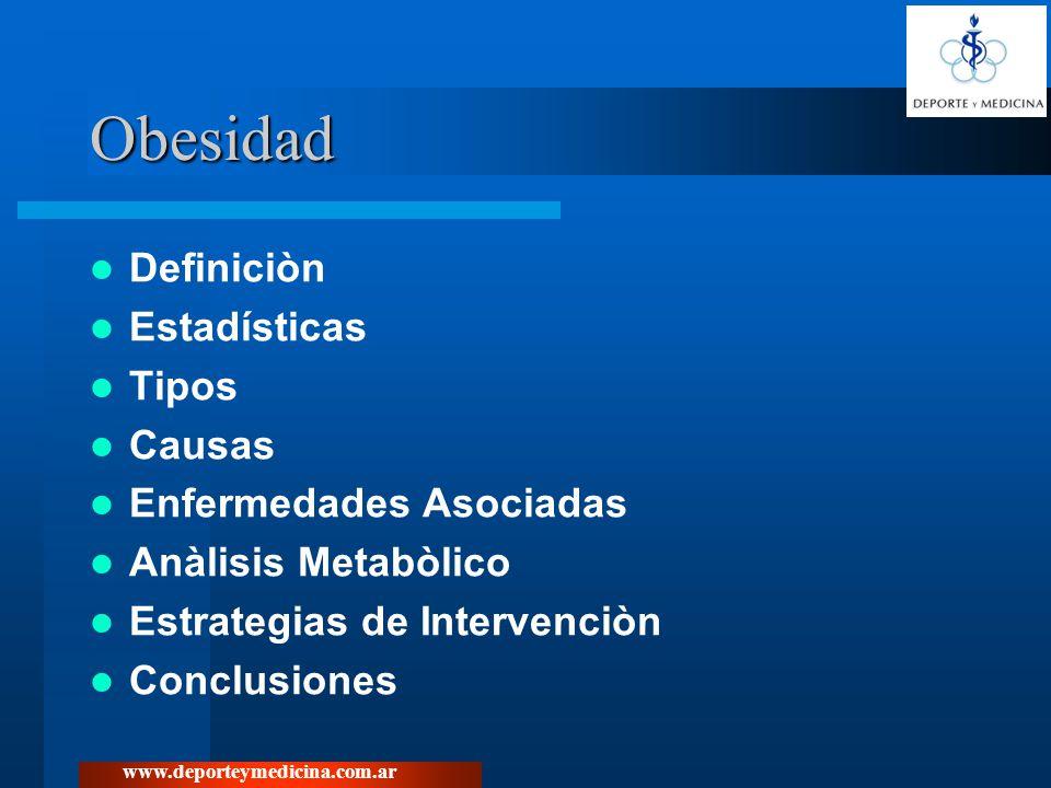 Obesidad Definiciòn Estadísticas Tipos Causas Enfermedades Asociadas