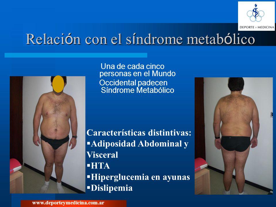Relación con el síndrome metabólico