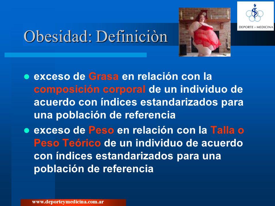 Obesidad: Definiciòn