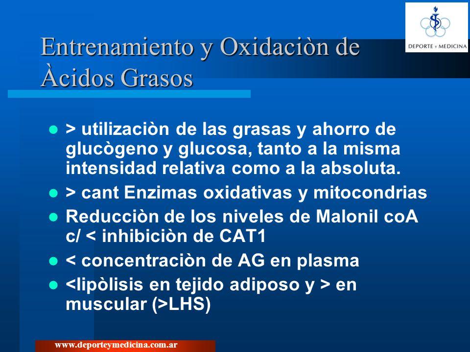 Entrenamiento y Oxidaciòn de Àcidos Grasos