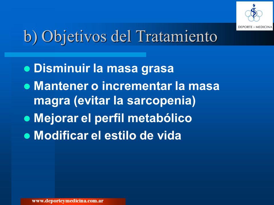 b) Objetivos del Tratamiento