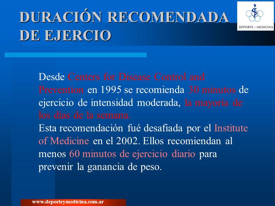DURACIÓN RECOMENDADA DE EJERCIO