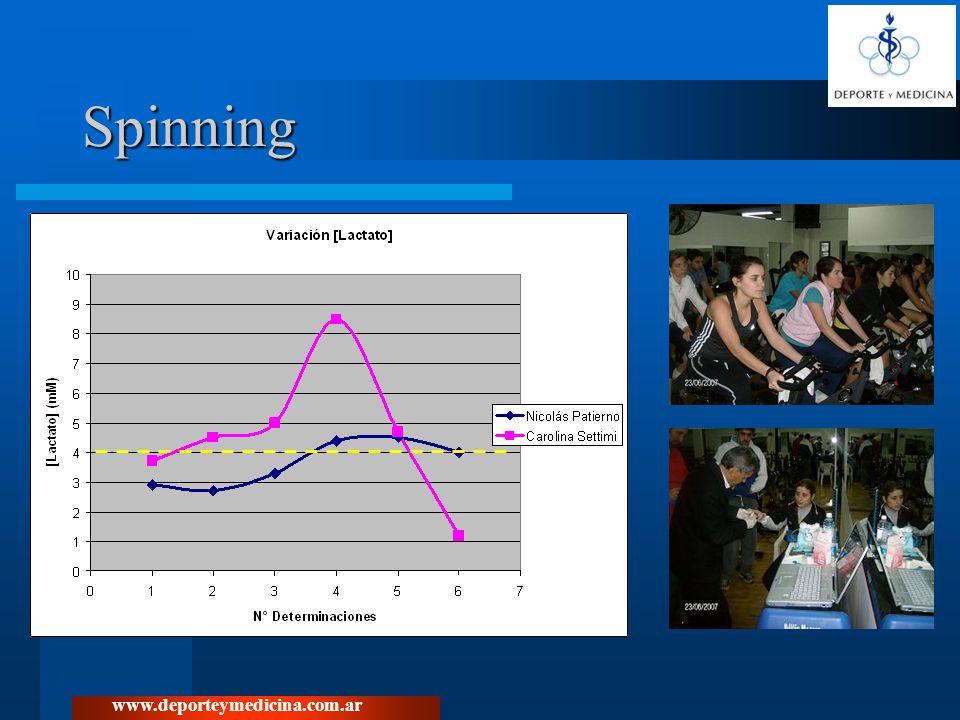 Spinning www.deporteymedicina.com.ar