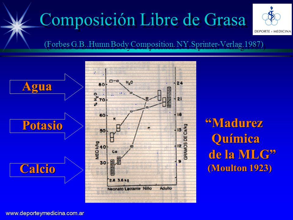 Composición Libre de Grasa (Forbes G. B. Humn Body Composition. NY
