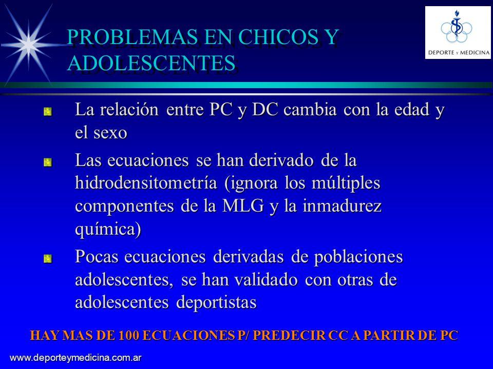 PROBLEMAS EN CHICOS Y ADOLESCENTES
