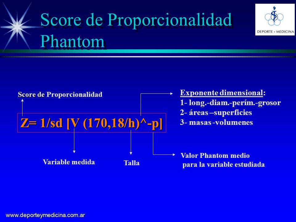 Score de Proporcionalidad Phantom