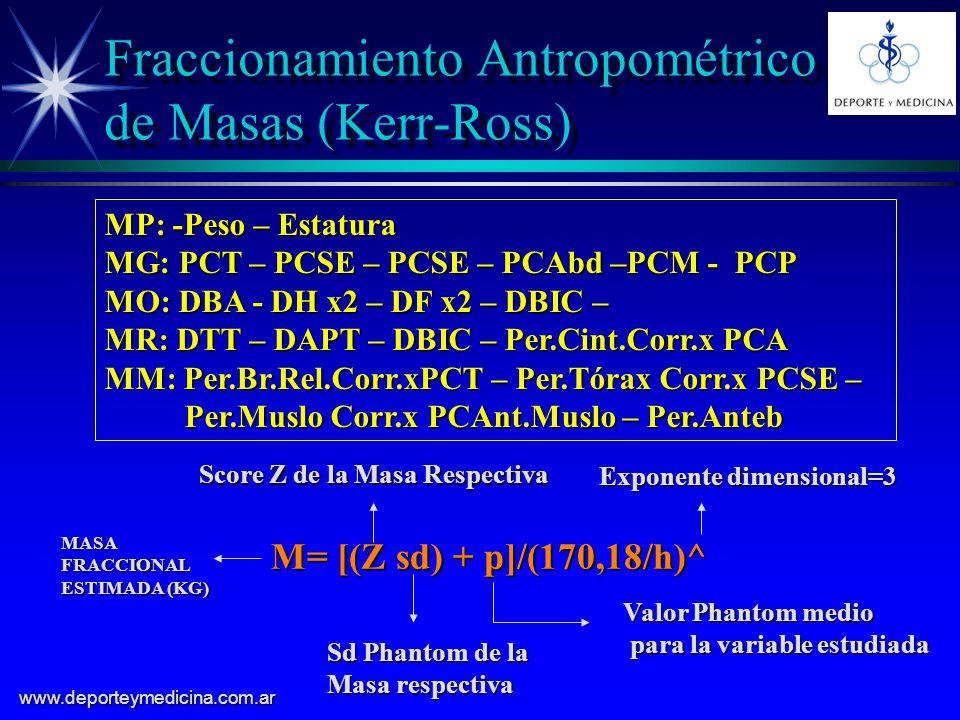 Fraccionamiento Antropométrico de Masas (Kerr-Ross)