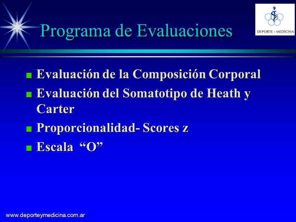 Programa de Evaluaciones