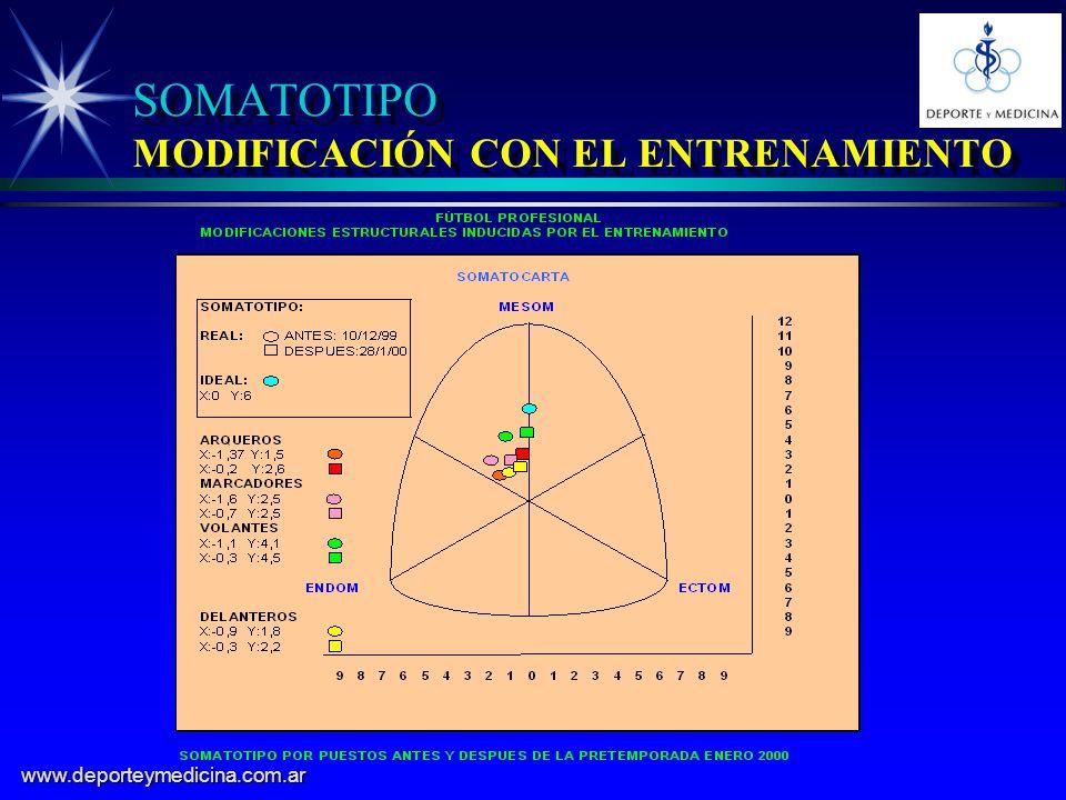 SOMATOTIPO MODIFICACIÓN CON EL ENTRENAMIENTO