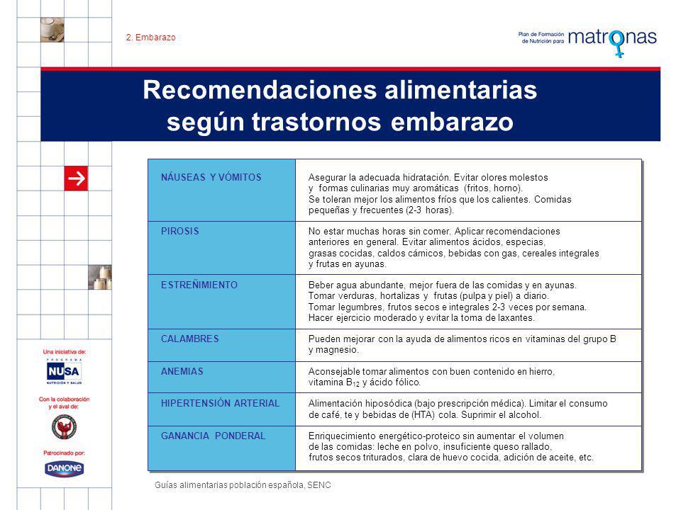 Recomendaciones alimentarias según trastornos embarazo