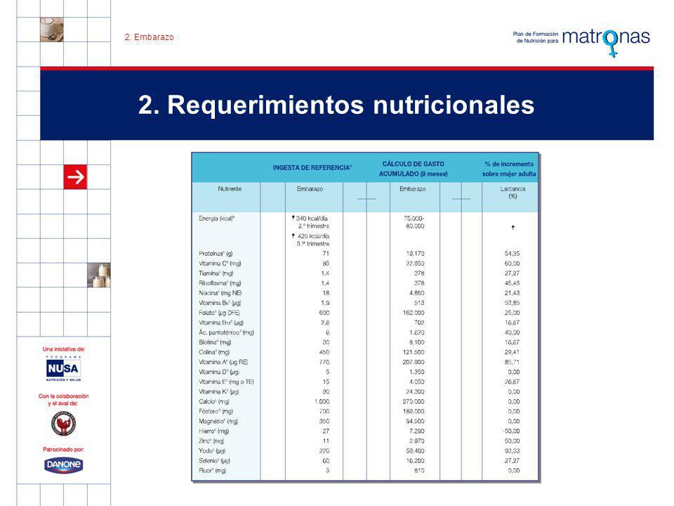 2. Requerimientos nutricionales